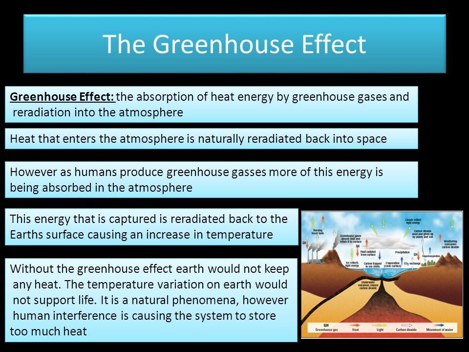 The Greenhouse Effect Greenhouse Effect: the absorption of heat energy by greenhouse gases and. reradiation into the atmosphere.