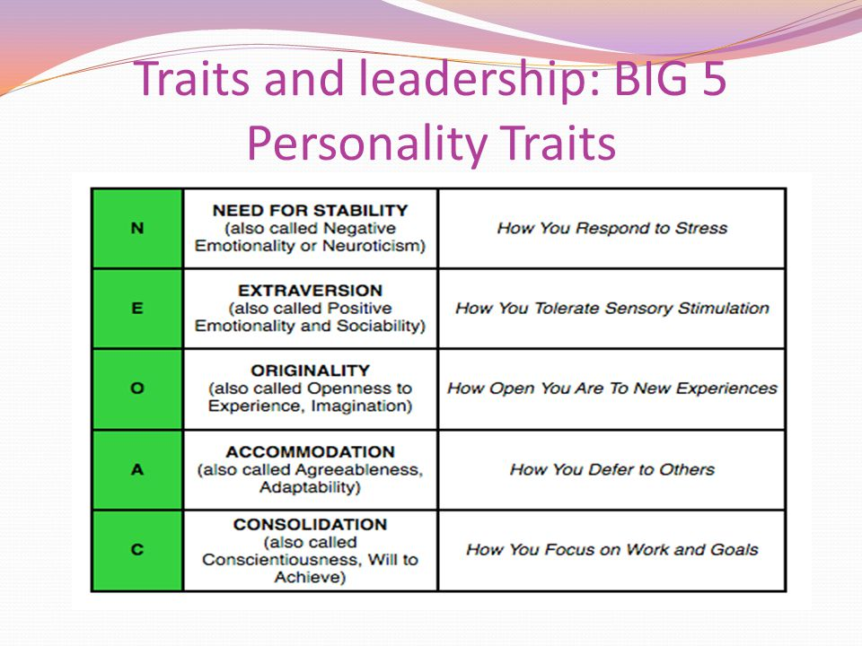 personality traits and leadership abilities Familiarizing yourself with good leadership qualities and traits will help you identify your weaknesses while you might naturally possess some qualities and characteristics necessary for retrieved from.