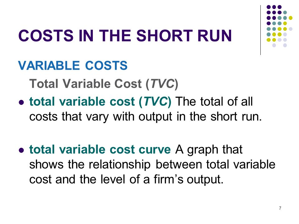 how to calculate short run tvc