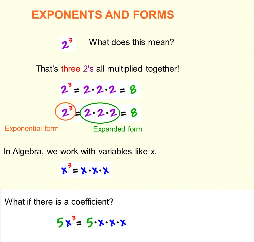 Multiplying monomials and raising monomials to powers ppt download exponents and forms what does this mean falaconquin