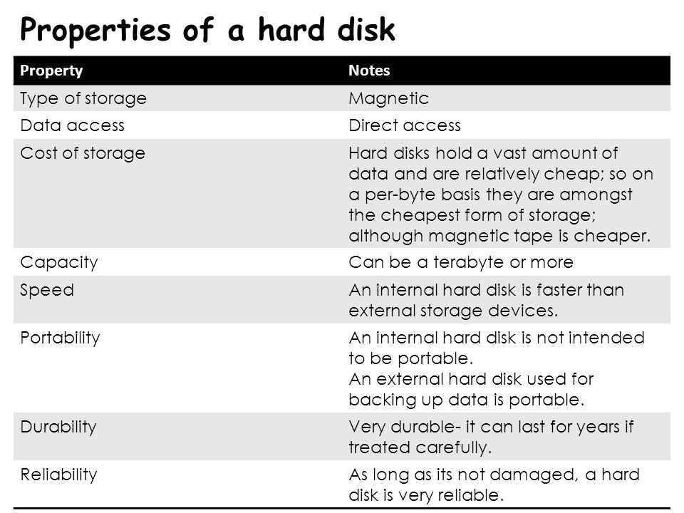Properties of a hard disk