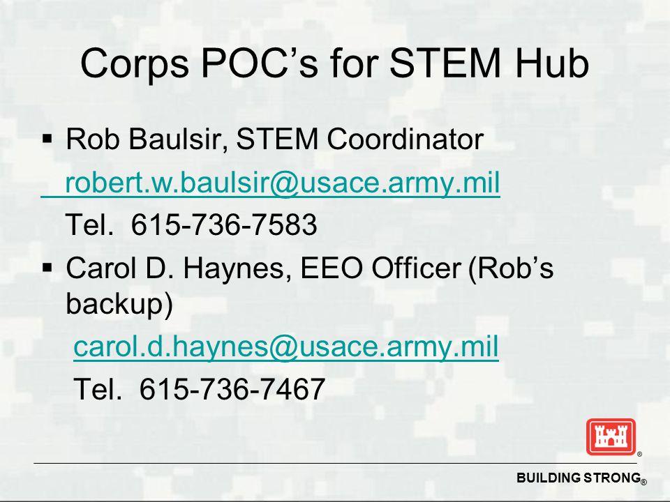 STEM Hub Council of Partners Meeting – Externship Program ...