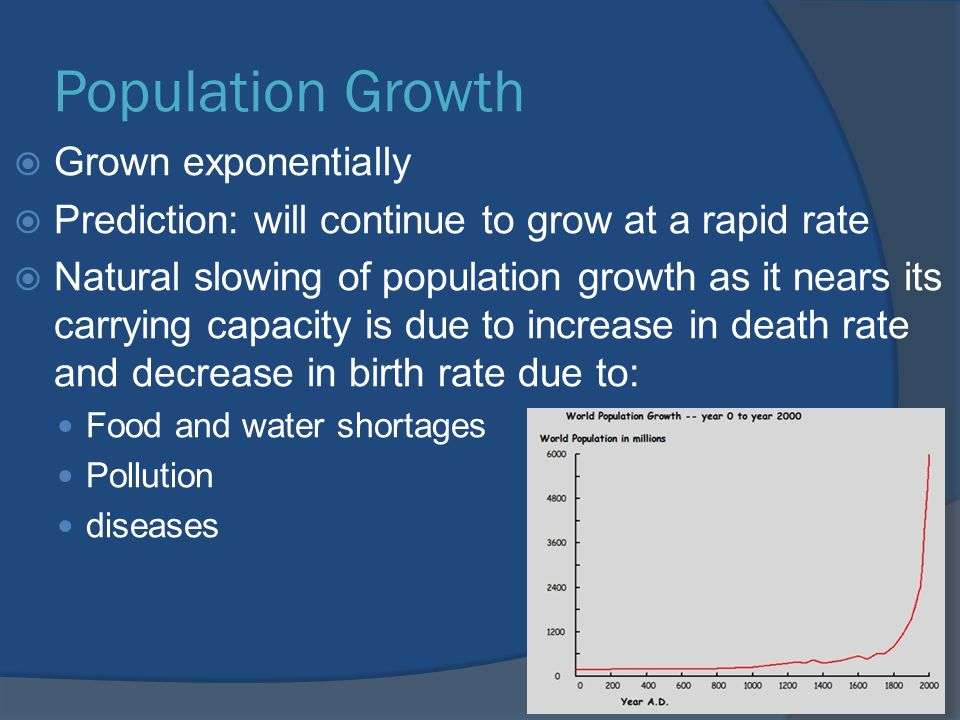 Population Growth Grown exponentially