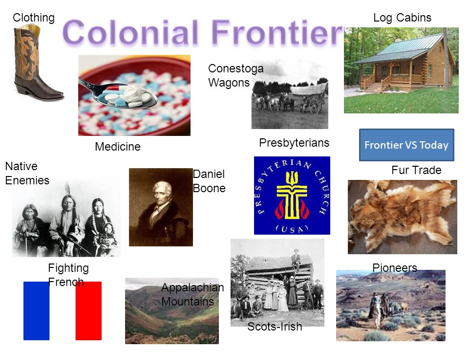 Colonial Frontier Clothing Log Cabins Conestoga Wagons