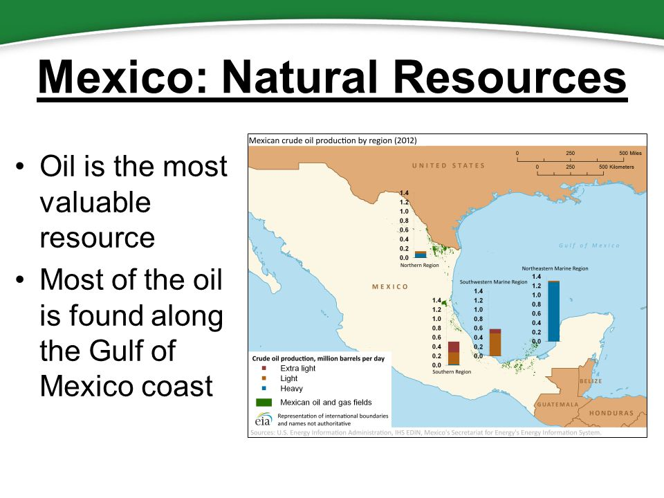 Mexico S Most Important Natural Resource Is