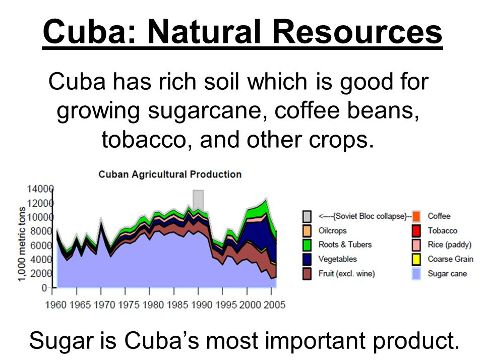 Essential question how do location climate and natural for Natural resources soil uses