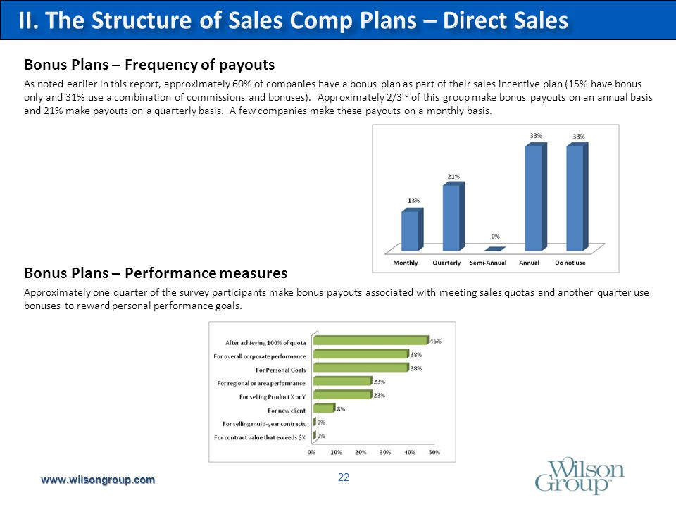 Sales compensation practices survey report ppt download Best practices sales incentive plan design