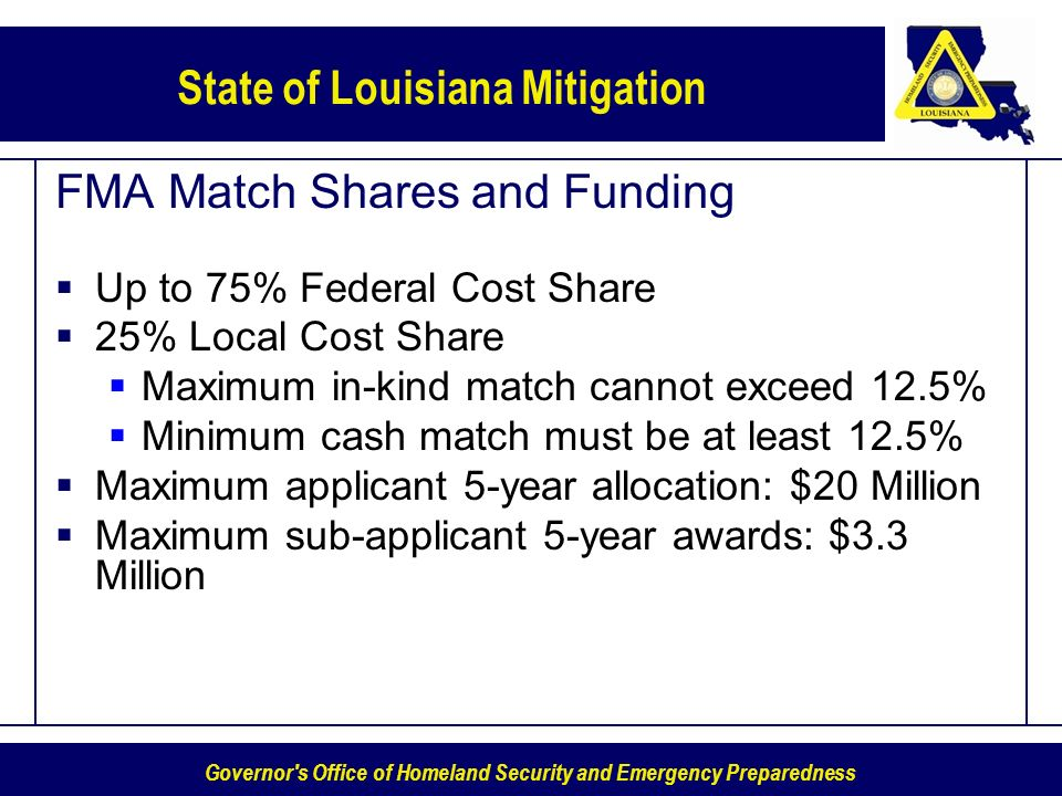 FMA Match Shares and Funding