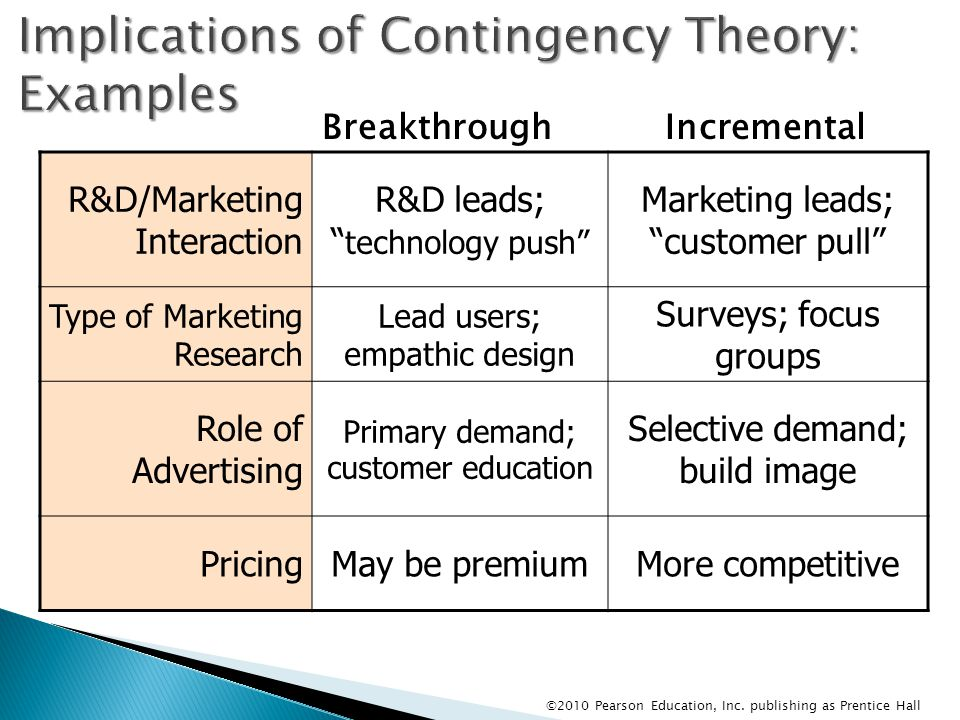 successful examples of contingency approach Contingency theories  to better quality decisions and a more successful business  leadership, leaders must develop sustainability on how they approach,.