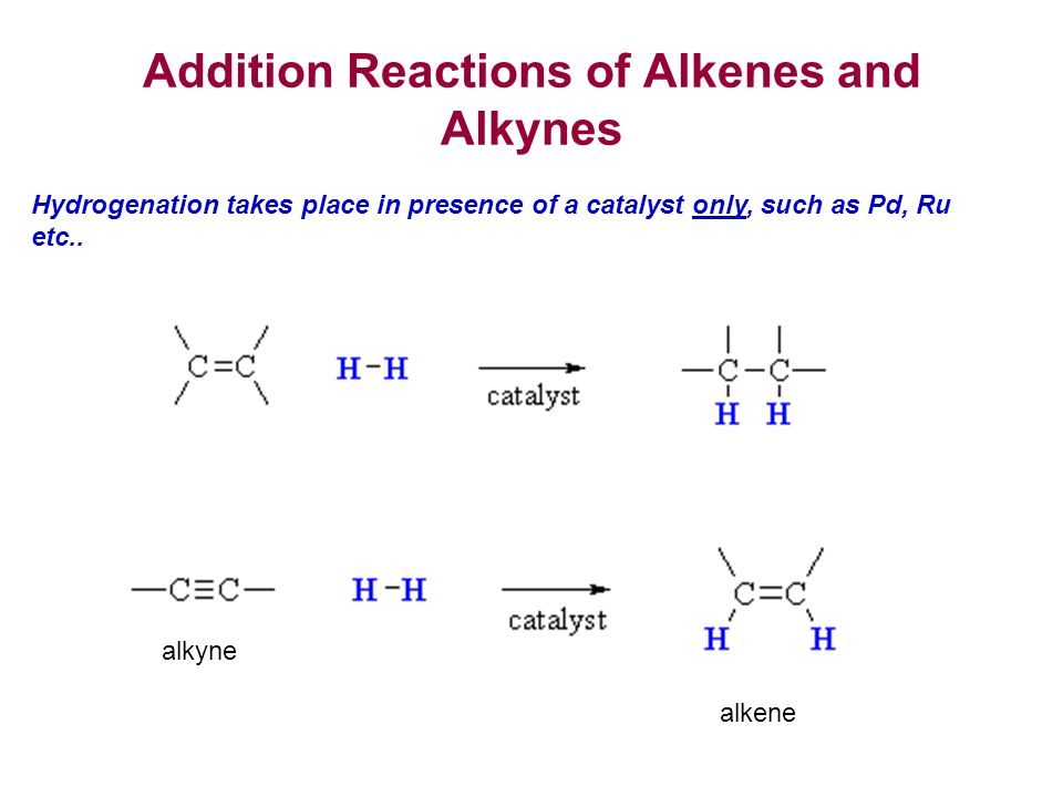 reaction of alkane alkene alkyne essay Cracking is a reaction, in which bigger alkane/ h molecules are broken into smaller molecules the longer chain alkanes are converted into smaller chain alkanes, alkenes and hydrogen  the product formed after the rection, can have only alkane or mixture of alkane, alkens and h2.