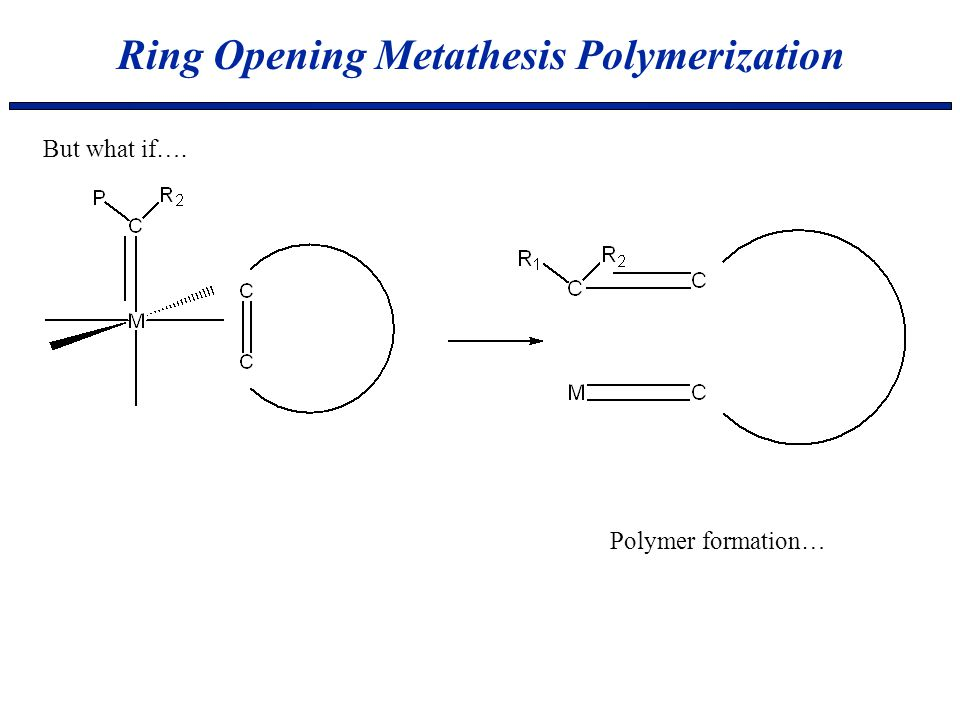 ring-opening metathesis polymerization romp Review synthesis of metal-containing polymers via ring opening metathesis polymerization (romp) part ii: polymers containing transition metals.