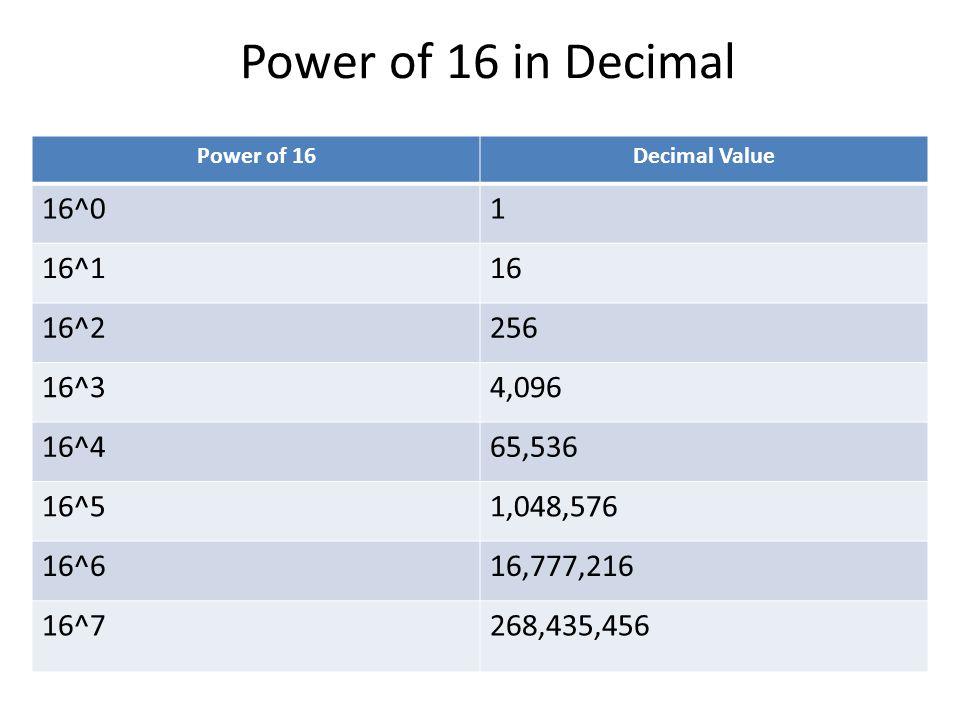 Binary, Decimal, & Hexadecimal Numbers - ppt video online download