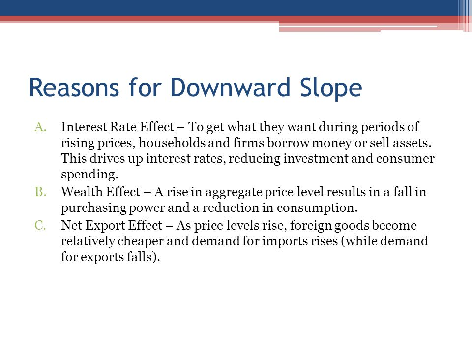 Reasons for Downward Slope