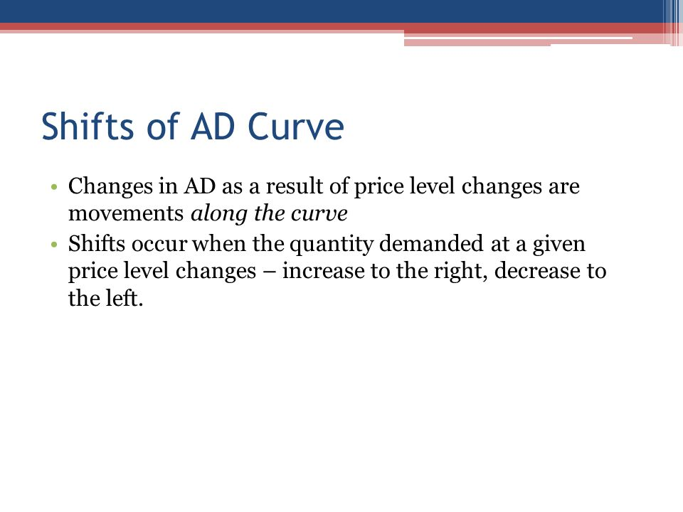Shifts of AD Curve Changes in AD as a result of price level changes are movements along the curve.
