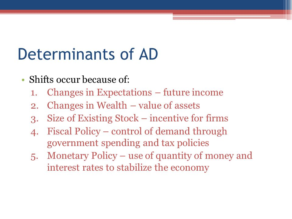 Determinants of AD Shifts occur because of: