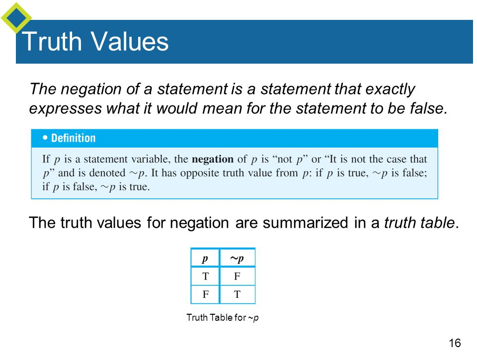 Truth Values The negation of a statement is a statement that exactly expresses what it would mean for the statement to be false.