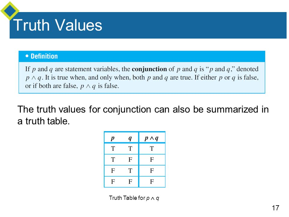 Truth Values The truth values for conjunction can also be summarized in a truth table.