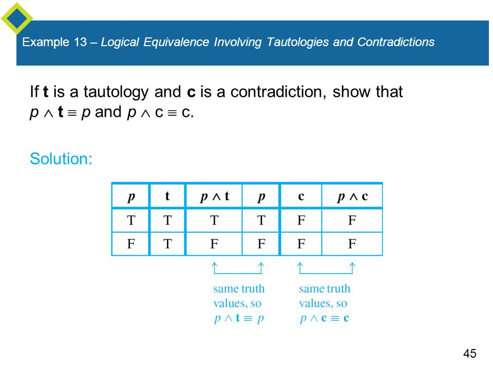 Example 13 – Logical Equivalence Involving Tautologies and Contradictions