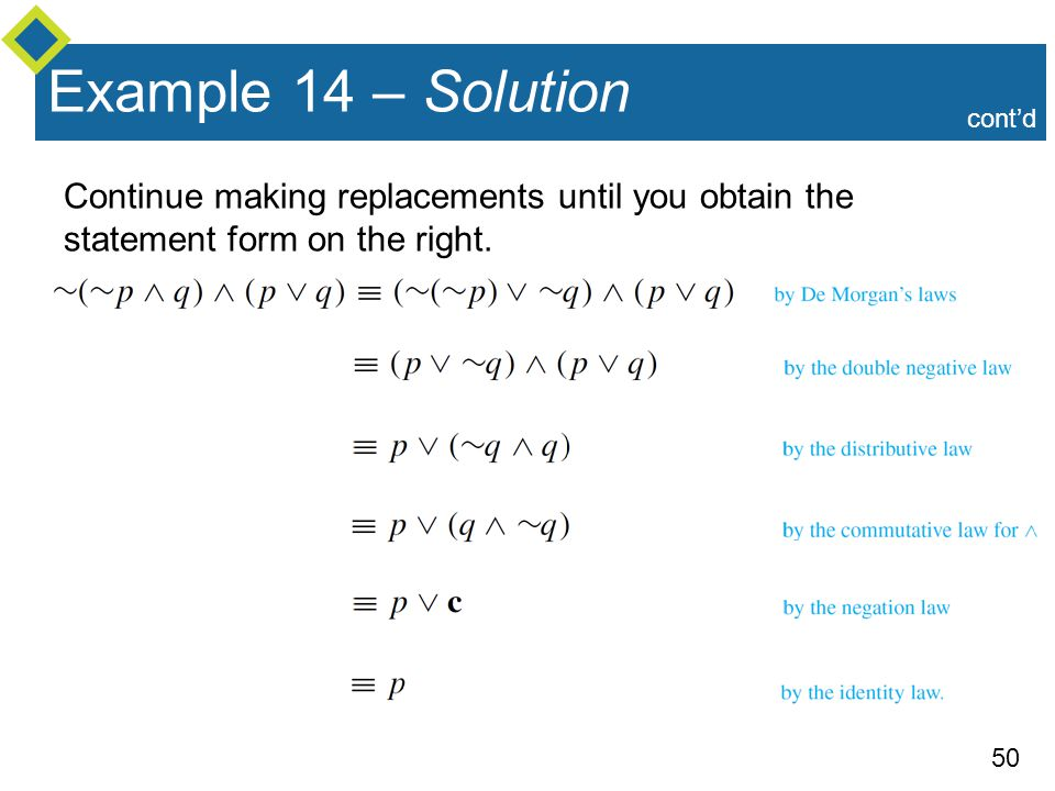 Example 14 – Solution cont'd.