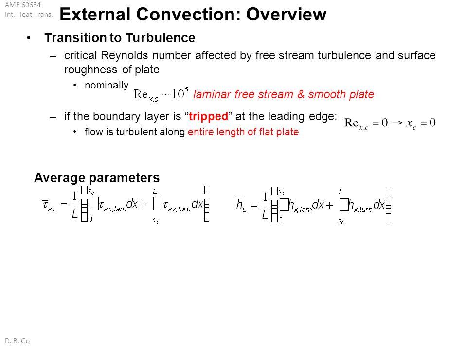 fluid dynamics pdf free download