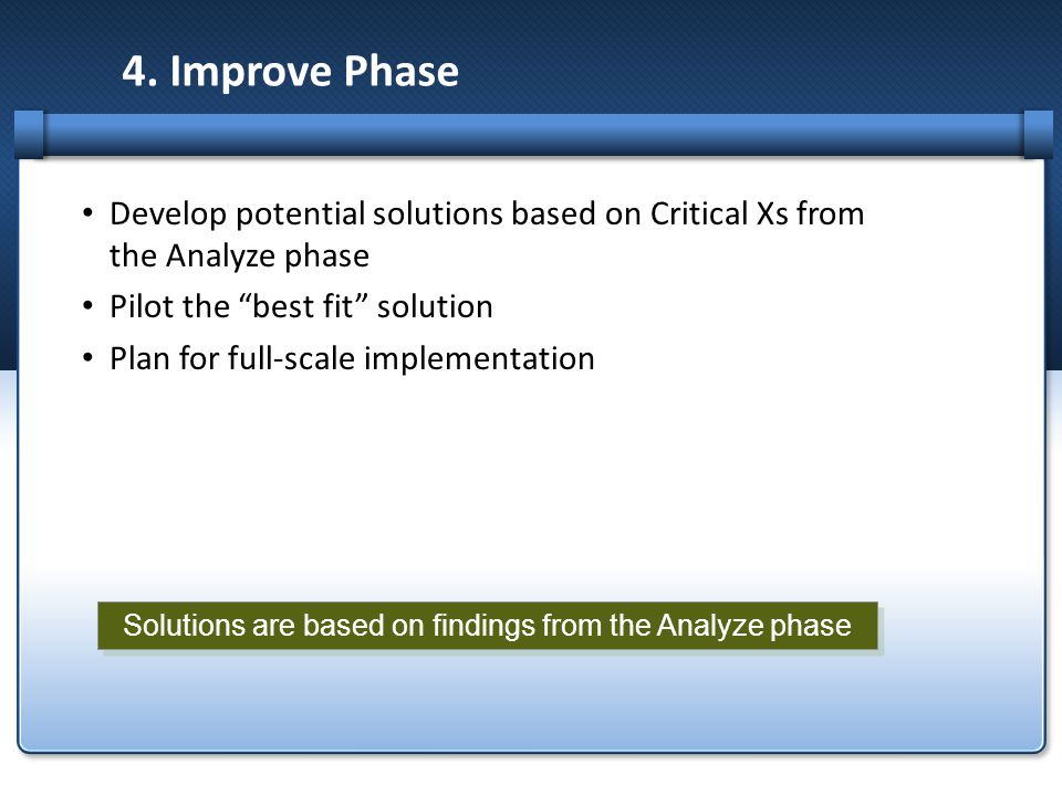 Solutions are based on findings from the Analyze phase