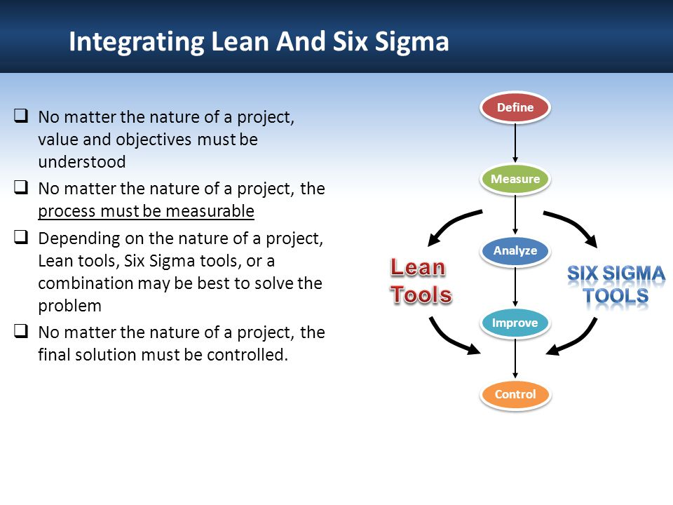 Integrating Lean And Six Sigma