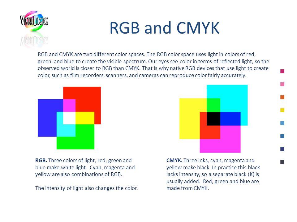 dye sublimation color management ppt video online download. Black Bedroom Furniture Sets. Home Design Ideas