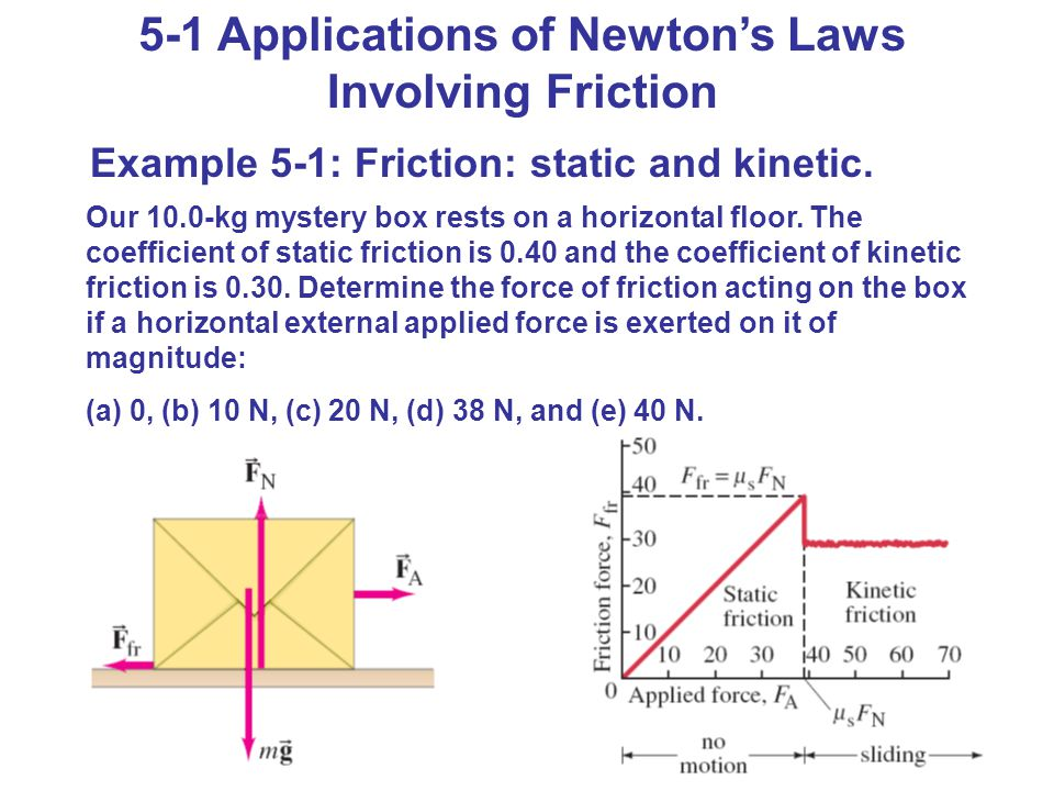 normal and kinetic frictional force i You are right: the frictional force does not directly depend on a force that is normal to it the frictional force depends only on the longitudinal force and is precisely equal and opposite to that force (hence, there is no motion.