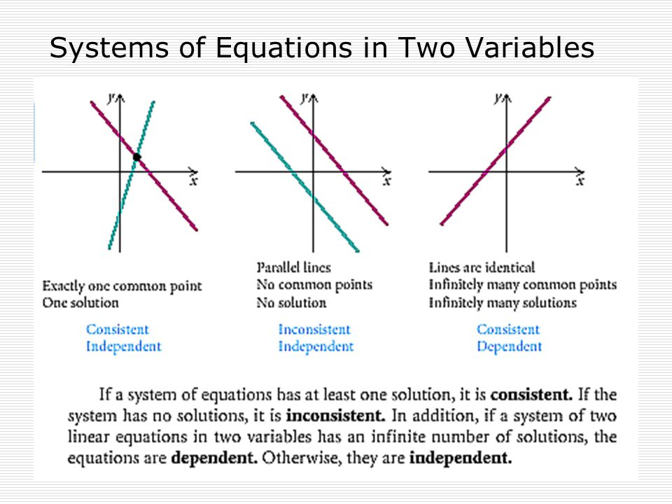 Systems of Equations in Two Variables