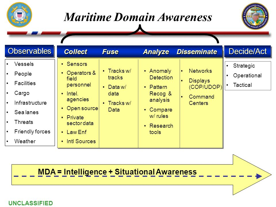 maritime domain awareness Improve maritime domain awareness  clearwater owns and operates a state of the art, fully integrated operations and crisis management response centre.