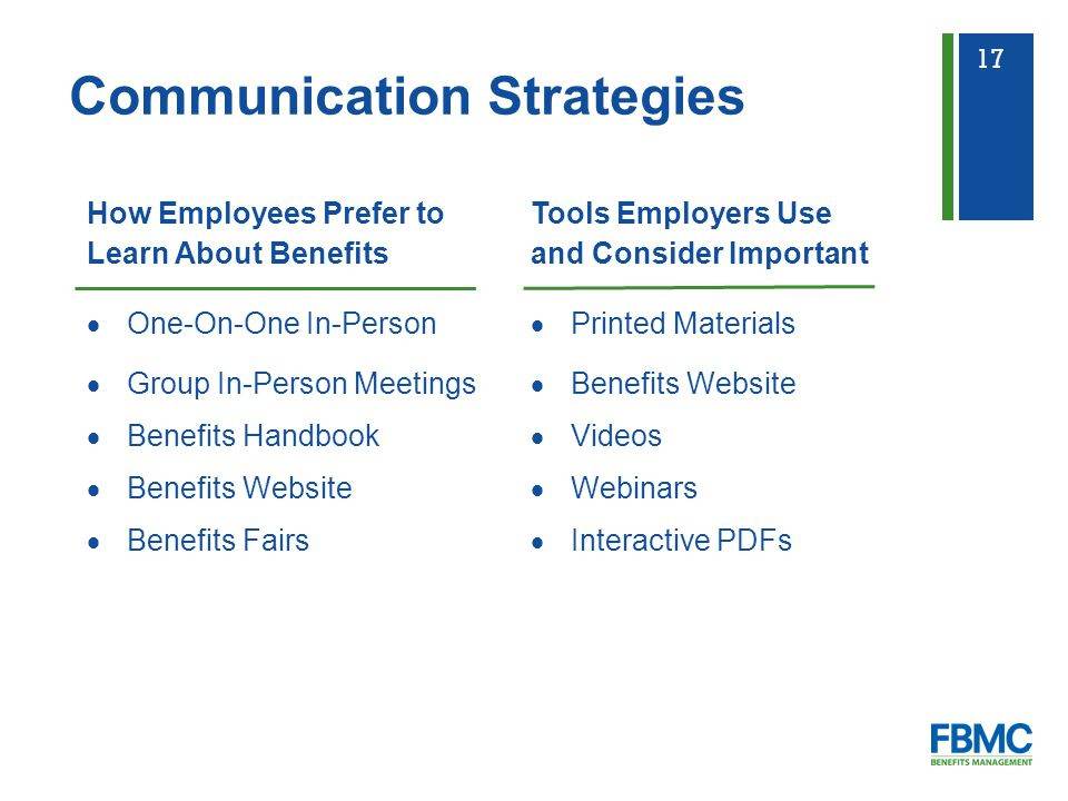 communication strategies for business meetings What's your communication strategy for your events the beginner's guide to event communication: strategy, plan & tools if you organize business events.