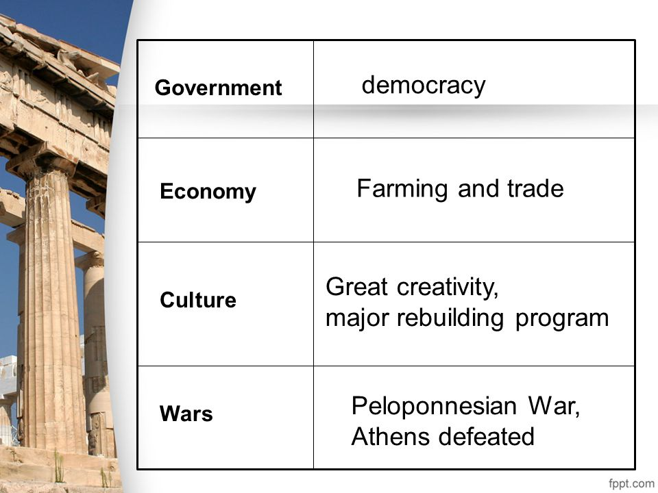 A description of the peloponnesian war as costly war for greece city state