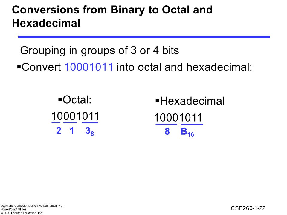 Conversions from Binary to Octal and Hexadecimal
