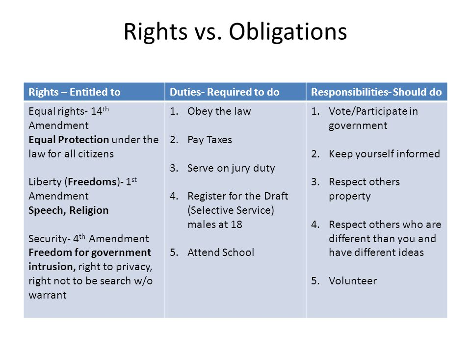 what rights and responsibilities should teenagers Home responsibilities by age  i to am behind and as a single mother would love to know what chores my 14 and almost 16-year old kids should be helping out with .