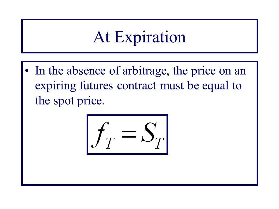 Forex spot futures arbitrage