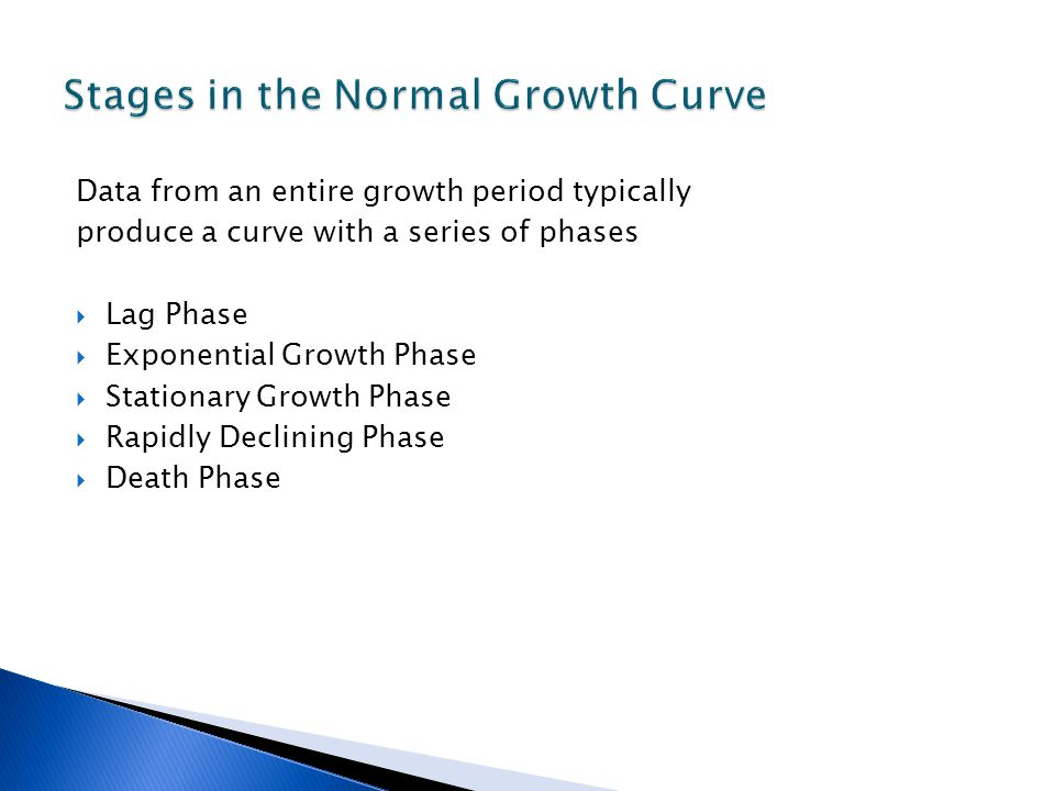 Stages in the Normal Growth Curve