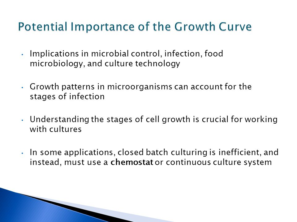 Potential Importance of the Growth Curve