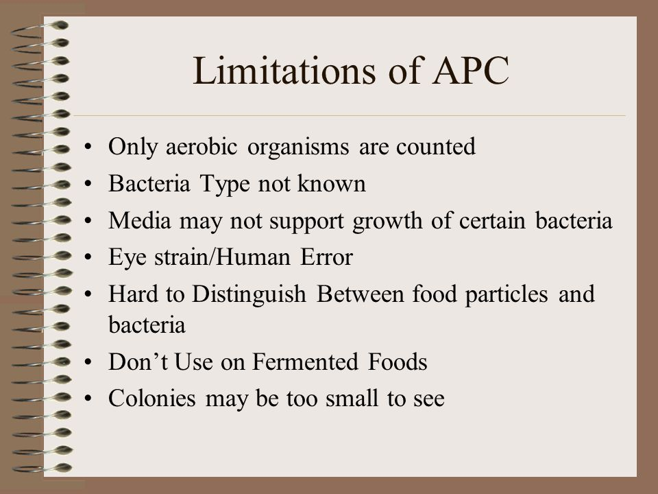 Limitations of APC Only aerobic organisms are counted