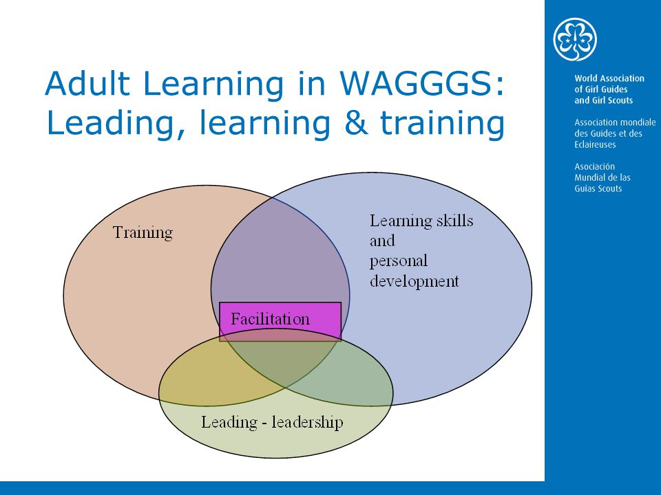 Adult Learning in WAGGGS: Leading, learning & training