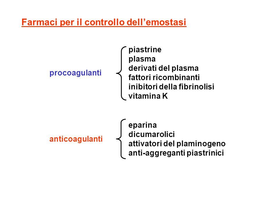 Farmaci per il controllo dell'emostasi