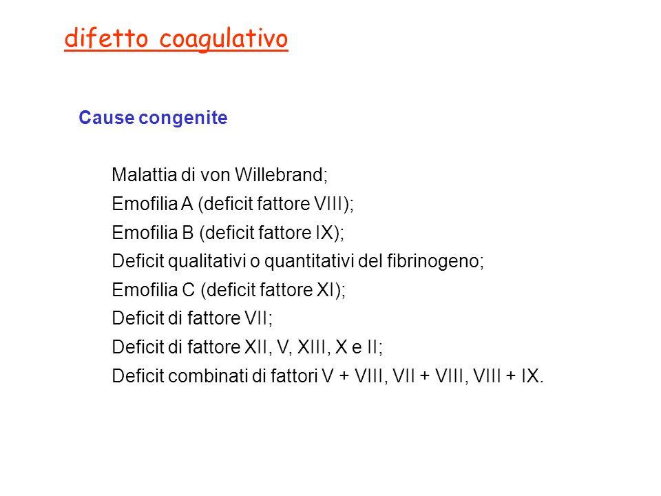 difetto coagulativo Cause congenite Malattia di von Willebrand;