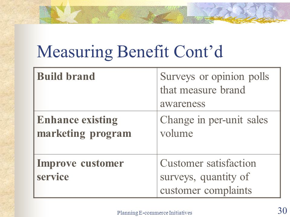 the importance of measuring e satisfaction in e marketing A broader view on importance of satisfaction  one of the many ways of measuring customer satisfaction is to  of customer satisfaction journal of.
