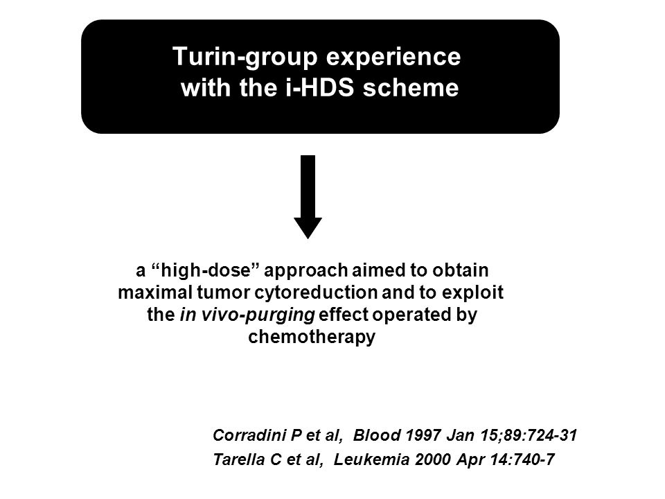 Turin-group experience with the i-HDS scheme