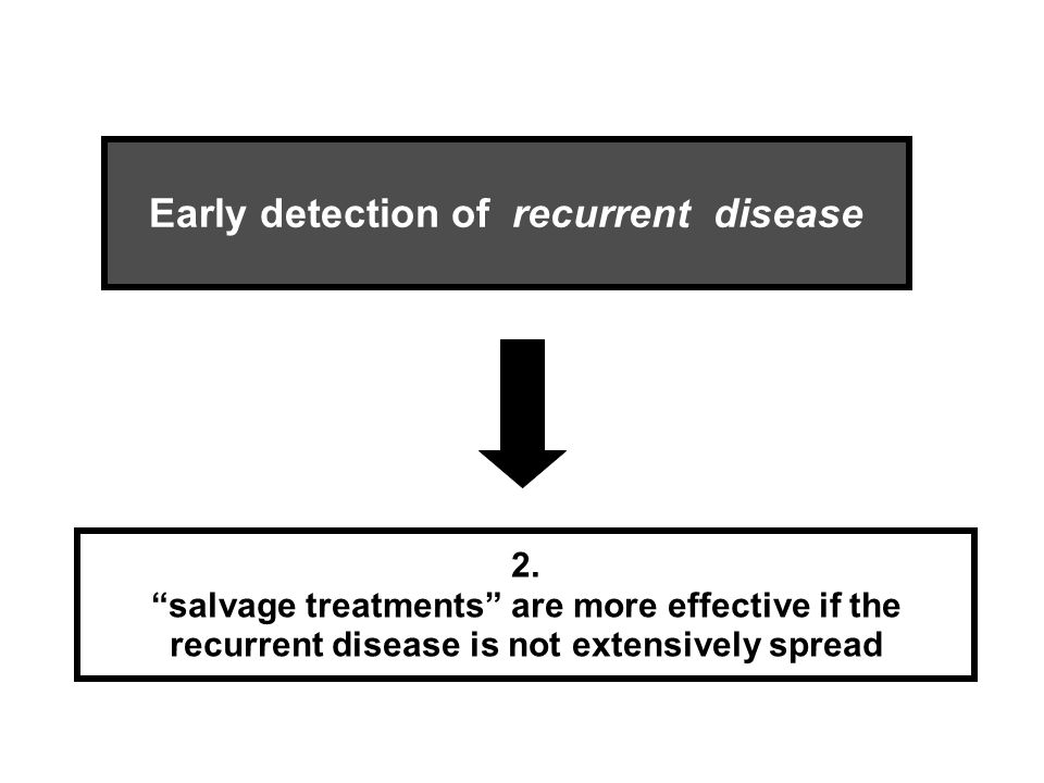 Early detection of recurrent disease