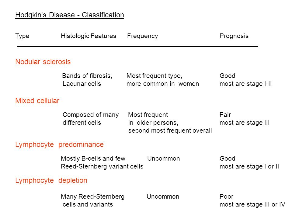 Hodgkin s Disease - Classification