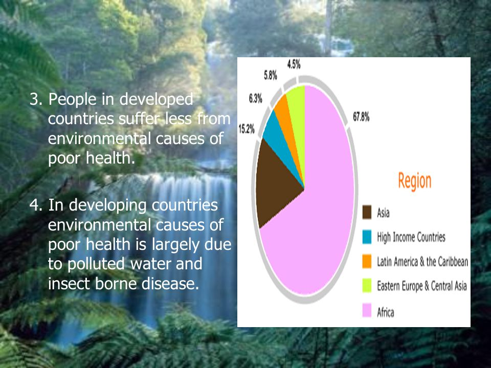 3. People in developed countries suffer less from environmental causes of poor health.