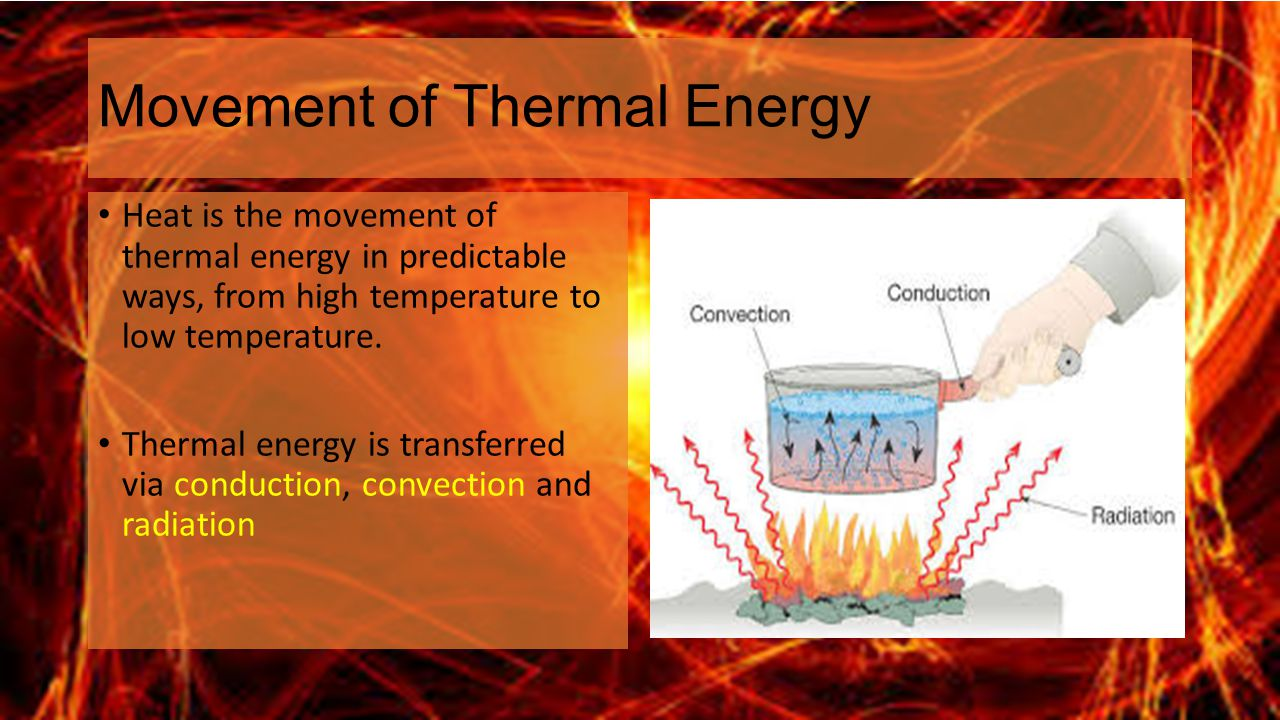 Movement of Thermal Energy