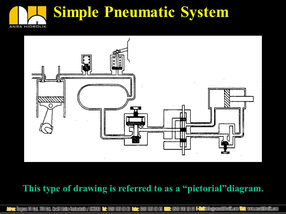 Basic Hydraulic System Diagram : Control of pneumatic energy ppt video online download