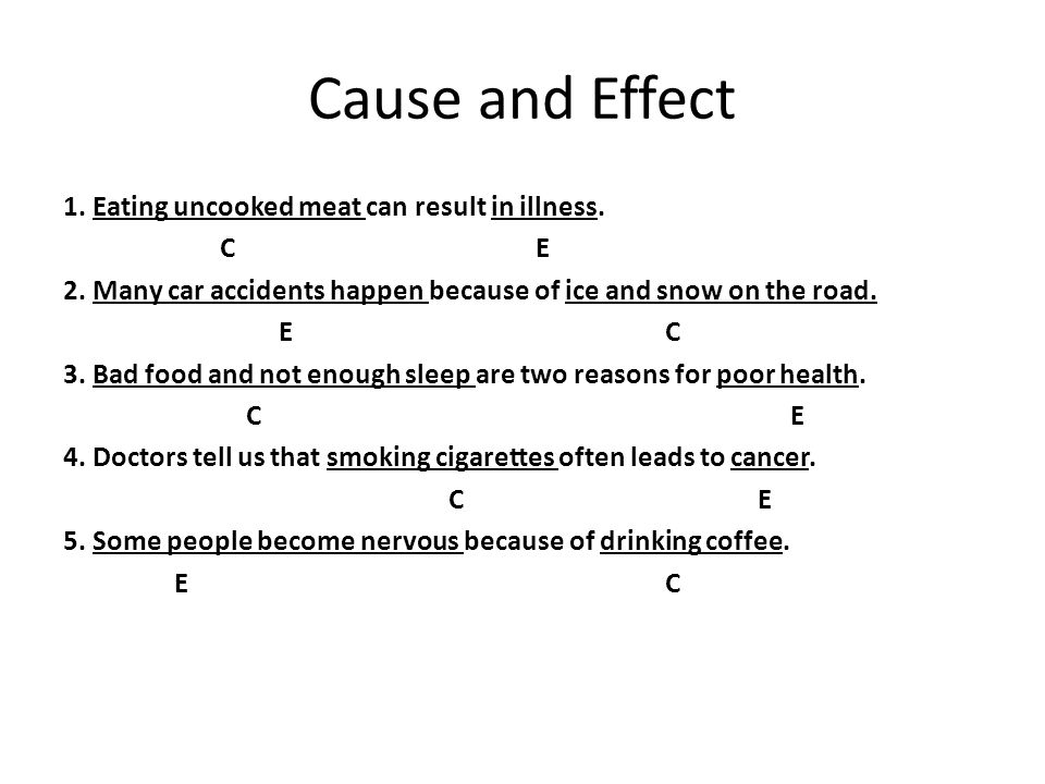cause and effect paragraph about smoking