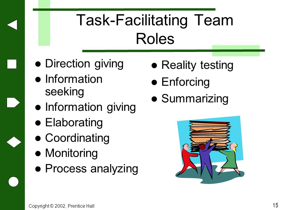 Task-Facilitating Team Roles